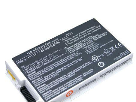 A32-F80 Batteria portatile