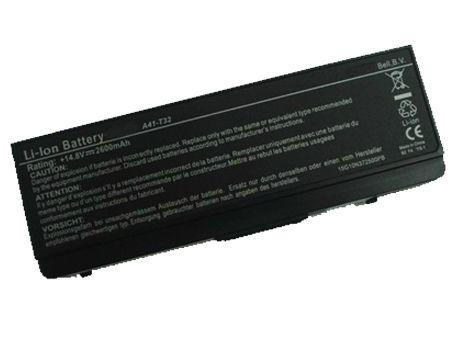 A41-T32 Batteria portatile