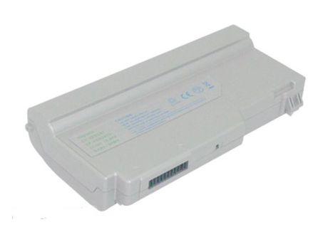 CF-VZSU47 Batteria portatile